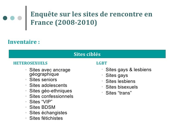 les site de rencontre gratuit de france sites de rencontres gratuits en france