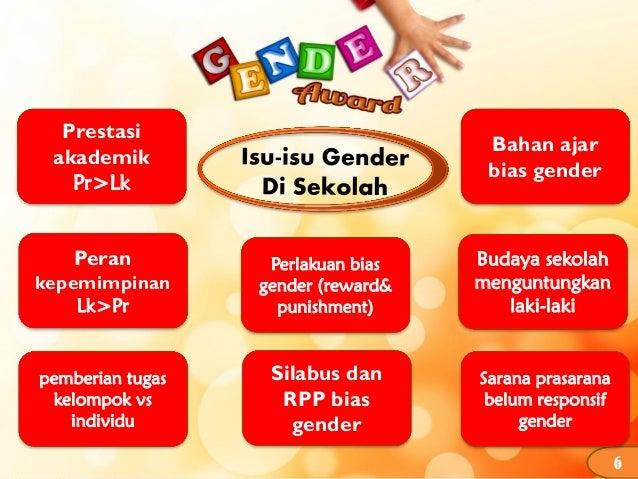 Rencana Aksi Implementasi Kesetaraan Dan Keadilan Gender