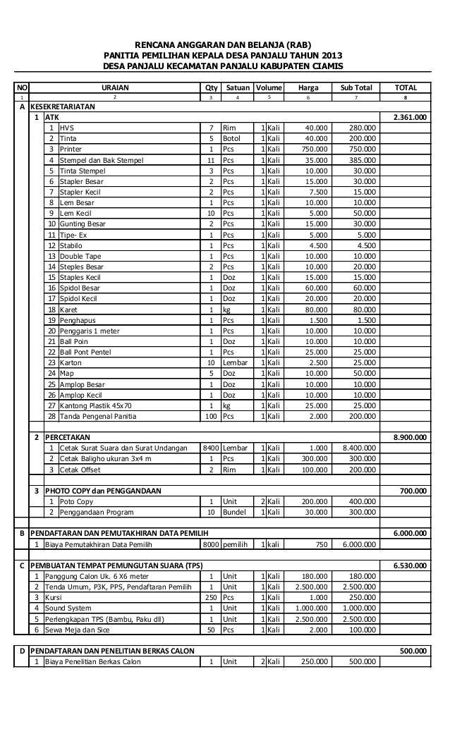 Rencana Anggaran dan Belanja (RAB) Pilkades Panjalu Tahun 2013