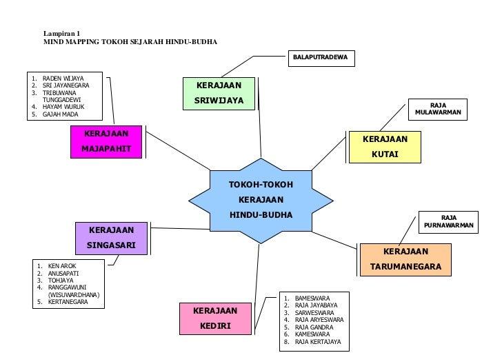 Media Pembelajaran Sejarah Kls X 3 1 Silabus Sma Pp Kn Kls X Buku Pai Kls X Pedoman Guru Kur