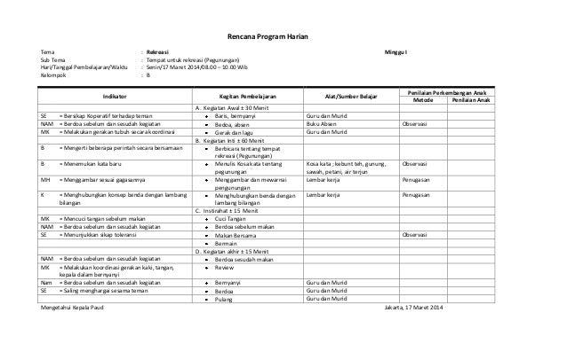 Rencana Program Harian Tema : Rekreasi Minggu I Sub Tema : Tempat untuk rekreasi (Pegunungan) Hari/Tanggal Pembelajaran/Wa...