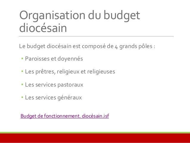 Organisation du budget  diocésain  Le budget diocésain est composé de 4 grands pôles :  • Paroisses et doyennés  • Les prê...