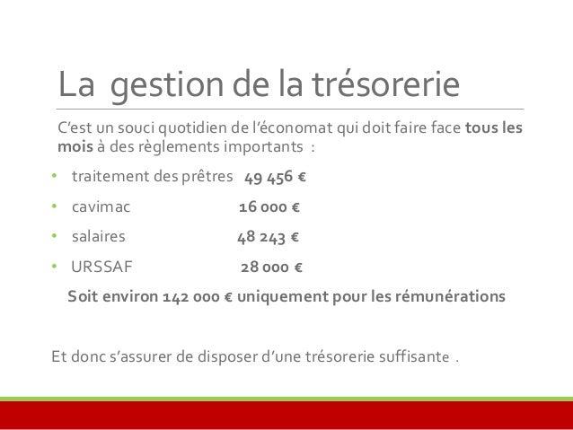 Les produits financiers  2013 2012  Placements 1 631 023 1 825 384  Disponibilités 2 664 889 2 804 485  Total Trésorerie 4...