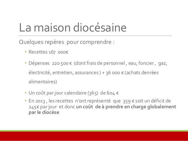 Exemples de coûts de revient  Une conférence :  • Coût de la mise à disposition de la salle synodale 119 €  • Intervenant ...