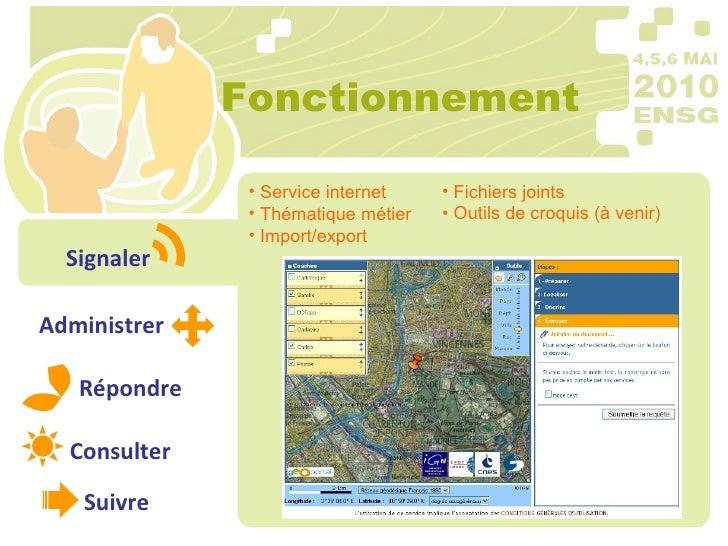 Fonctionnement <ul><li>Service internet </li></ul><ul><li>Thématique métier </li></ul><ul><li>Import/export   </li></ul><u...