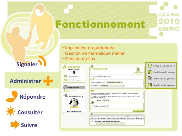 Fonctionnement <ul><li>Implication du partenaire </li></ul><ul><li>Gestion de thématique métier  </li></ul><ul><li>Gestion...