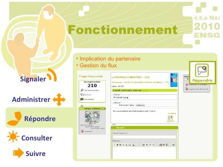 Fonctionnement <ul><li>Implication du partenaire </li></ul><ul><li>Gestion du flux </li></ul>Consulter Suivre Signaler Adm...