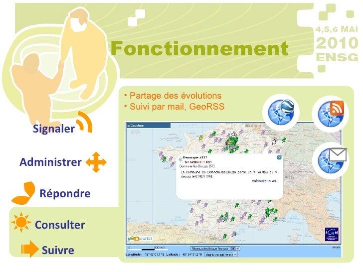 Fonctionnement <ul><li>Partage des évolutions </li></ul><ul><li>Suivi par mail, GeoRSS </li></ul>Consulter Suivre Signaler...