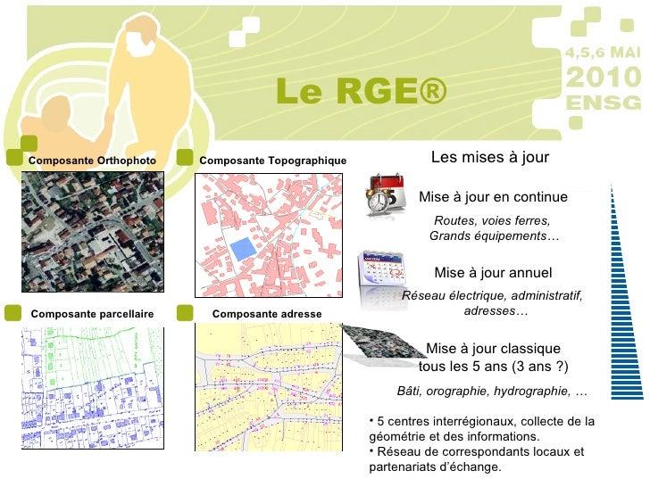Le RGE® Composante Orthophoto Composante Topographique Composante parcellaire Composante adresse Les mises à jour Routes, ...
