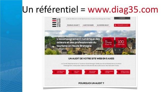 En pratique…  Un seul référentiel pour le territoire www.diag35.com  Sur lequel les prestataires s'inscrivent  Pour cha...