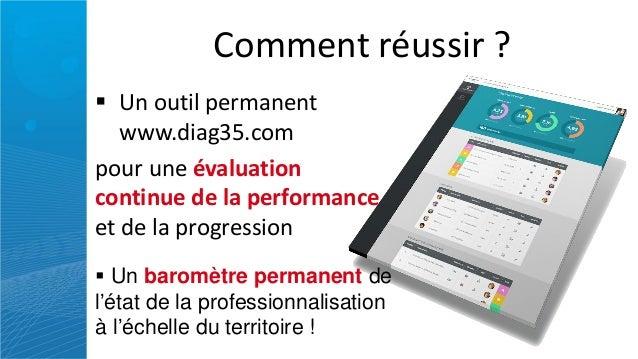 En pratique…  L'expert recommandera des actions, notamment dans les dispositifs de formation locaux  Le prestataire et/o...