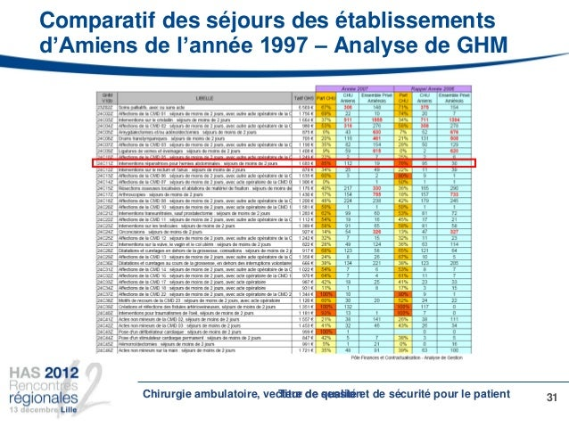 rencontres régionales has 2012 Angoulême