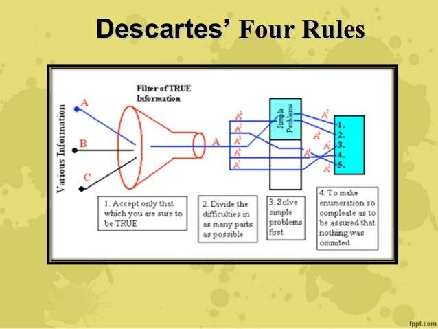 Philosophy ofPhilosophy of DescartesDescartes Philosophy ofPhilosophy of DescartesDescartes