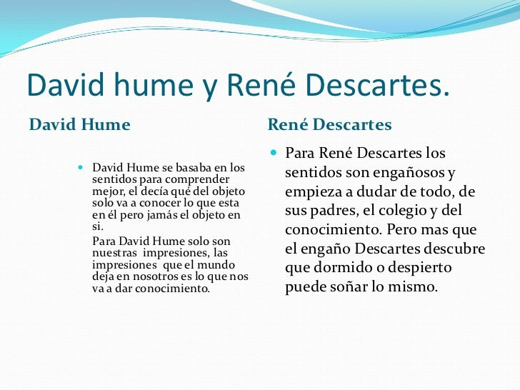 descartes vs hume Descartes man vs animal essays descartes vs hume essay 698 words | 3 pages rene descartes, a rationalist, said that each person contains the criteria for truth and knowledge in them finding truth and knowledge comes from the individual themselves, not necessarily from god.