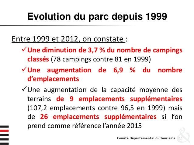 Evolution du parc depuis 1999 Entre 1999 et 2012, on constate : Une diminution de 3,7 % du nombre de campings classés (78...