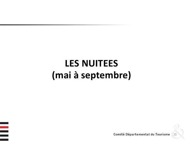 LES NUITEES (mai à septembre) 25