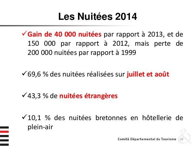 Les Nuitées 2014 Gain de 40 000 nuitées par rapport à 2013, et de 150 000 par rapport à 2012, mais perte de 200 000 nuité...