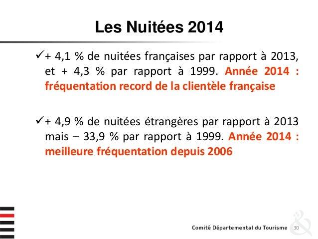 Les Nuitées 2014 30 + 4,1 % de nuitées françaises par rapport à 2013, et + 4,3 % par rapport à 1999. Année 2014 : fréquen...