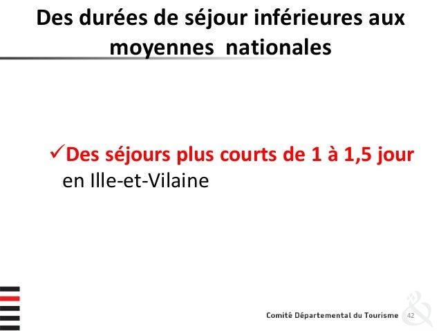 Des durées de séjour inférieures aux moyennes nationales 42 Des séjours plus courts de 1 à 1,5 jour en Ille-et-Vilaine