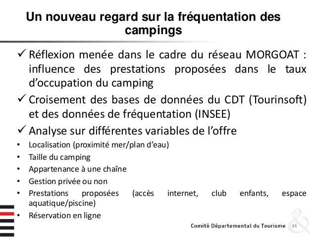 44  Réflexion menée dans le cadre du réseau MORGOAT : influence des prestations proposées dans le taux d'occupation du ca...