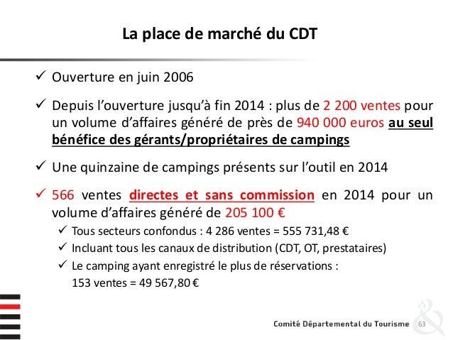 La place de marché du CDT  Ouverture en juin 2006  Depuis l'ouverture jusqu'à fin 2014 : plus de 2 200 ventes pour un vo...