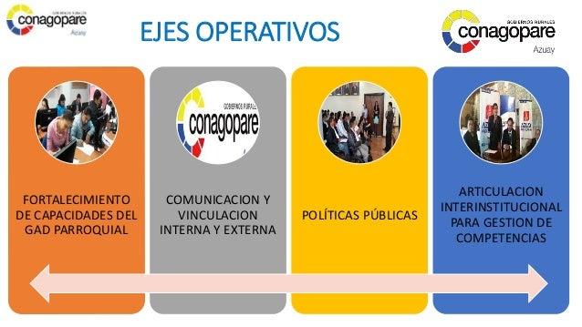 CONAGOPARE Azuay Primer año de Gestión Slide 2
