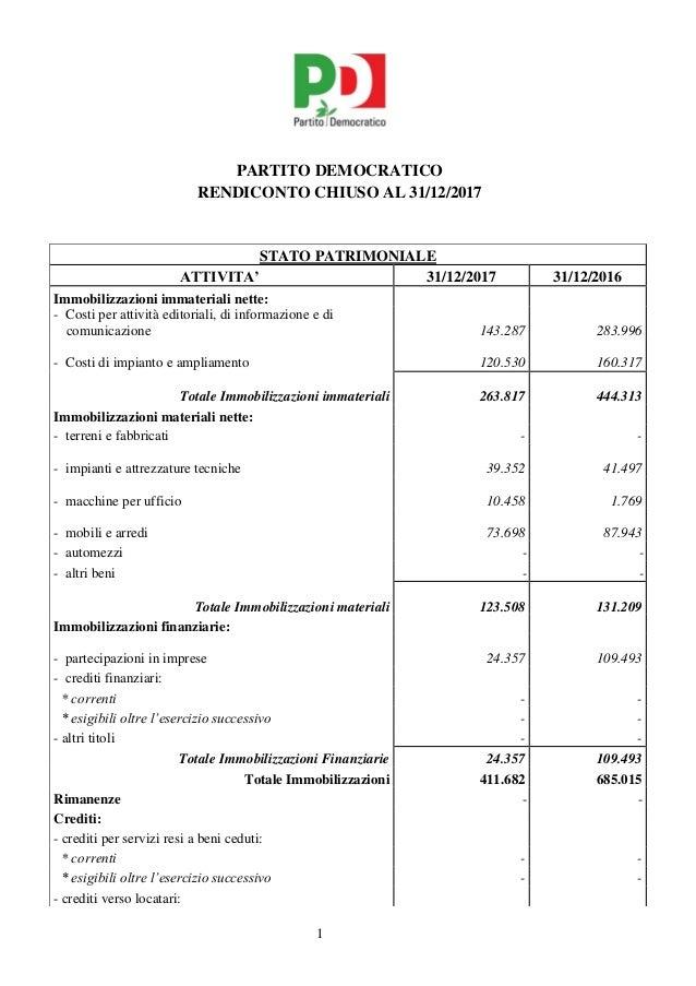 1 PARTITO DEMOCRATICO RENDICONTO CHIUSO AL 31/12/2017 STATO PATRIMONIALE ATTIVITA' 31/12/2017 31/12/2016 Immobilizzazioni ...