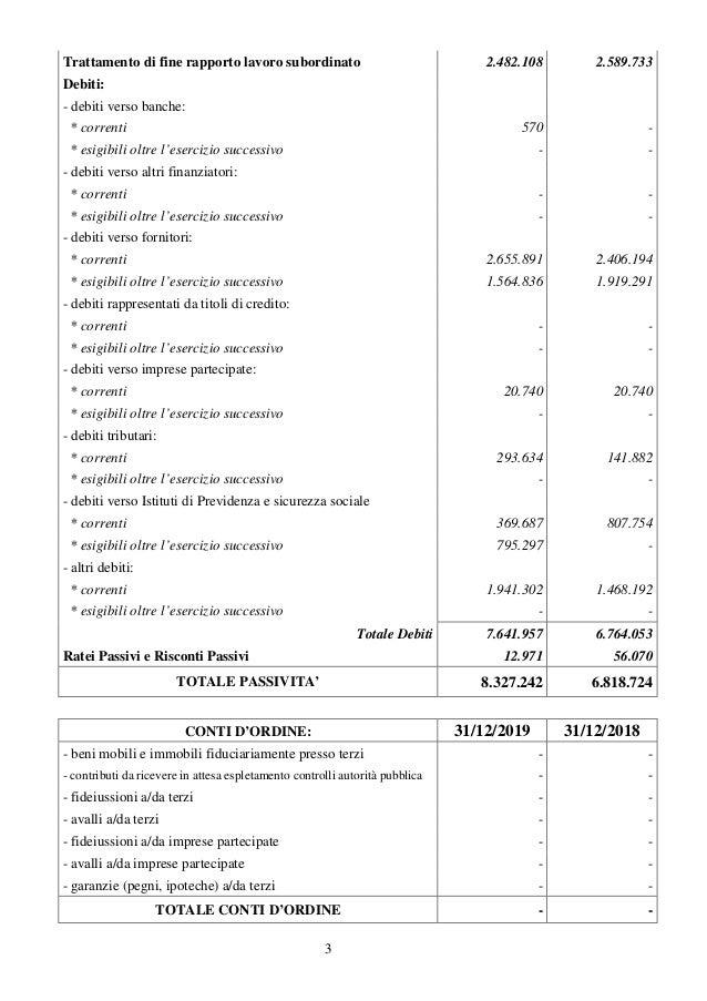 3 Trattamento di fine rapporto lavoro subordinato 2.482.108 2.589.733 Debiti: - debiti verso banche: * correnti 570 - * es...