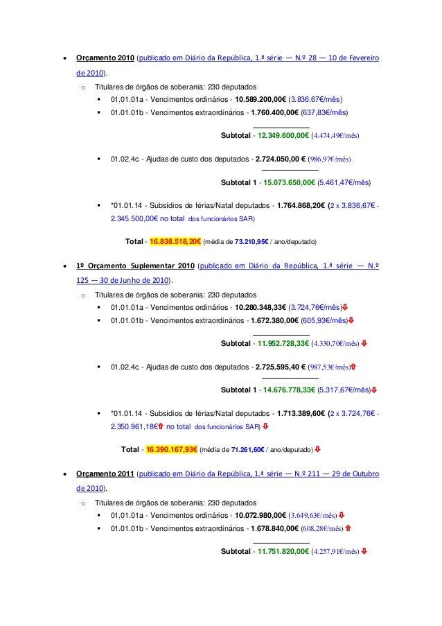   Orçamento 2010 (publicado em Diário da República, 1.ª série — N.º 28 — 10 de Fevereiro  de 2010). o  Titulares de órgão...