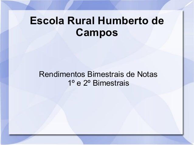 Escola Rural Humberto de Campos Rendimentos Bimestrais de Notas 1º e 2º Bimestrais