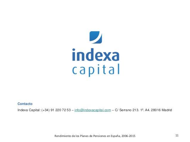 Contacto Indexa Capital: (+34) 91 220 72 53 – info@indexacapital.com – C/ Serrano 213. 1º. A4. 28016 Madrid 11Rendimiento ...
