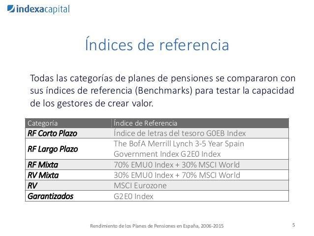 Índices de referencia Todas las categorías de planes de pensiones se compararon con sus índices de referencia (Benchmarks)...