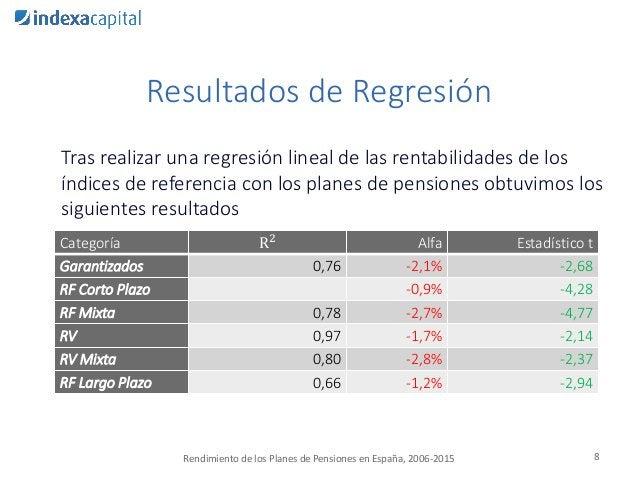 Resultados de Regresión Tras realizar una regresión lineal de las rentabilidades de los índices de referencia con los plan...