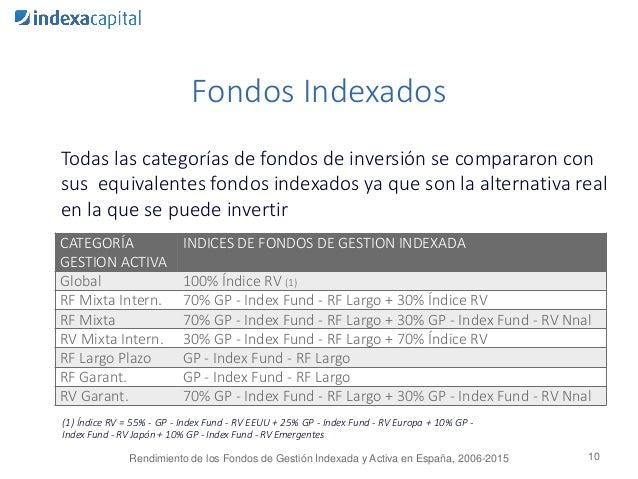 Fondos Indexados Todas las categorías de fondos de inversión se compararon con sus equivalentes fondos indexados ya que so...