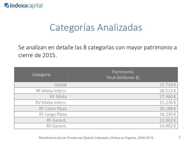 Categorías Analizadas Se analizan en detalle las 8 categorías con mayor patrimonio a cierre de 2015. 4 Categoría Patrimoni...