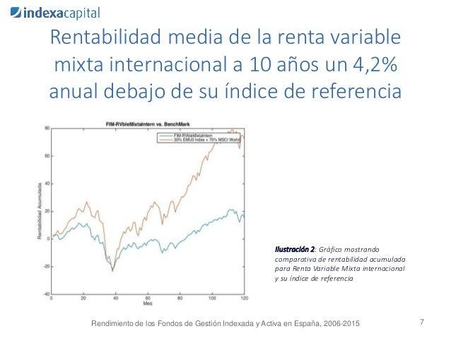 7 Ilustración 2: Gráfico mostrando comparativa de rentabilidad acumulada para Renta Variable Mixta internacional y su índi...