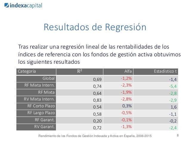 Resultados de Regresión Tras realizar una regresión lineal de las rentabilidades de los índices de referencia con los fond...