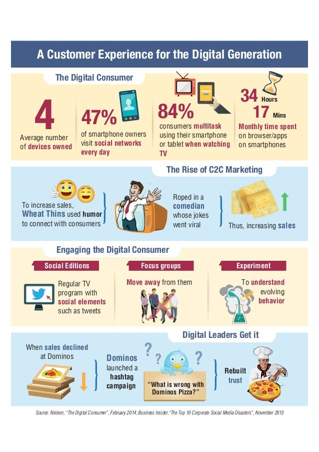 """A Customer Experience for the Digital GenerationSource: Nielsen, """"The Digital Consumer"""", February 2014; Business Insider,""""..."""