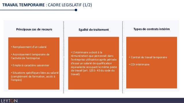 Renegocier Vos Contrats D Interim Les Cles Du Succes