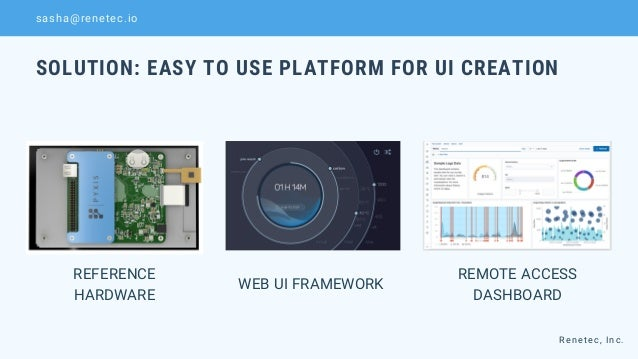 Renetec, Inc. WEB UI FRAMEWORK REMOTE ACCESS DASHBOARD REFERENCE HARDWARE SOLUTION: EASY TO USE PLATFORM FOR UI CREATION s...