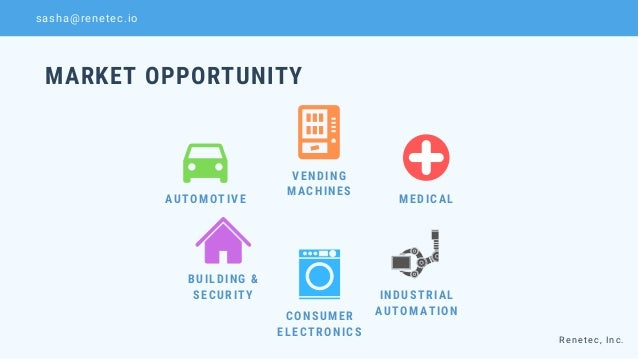 Renetec, Inc. MARKET OPPORTUNITY AUTOMOTIVE VENDING MACHINES BUILDING & SECURITY MEDICAL CONSUMER ELECTRONICS INDUSTRIAL A...