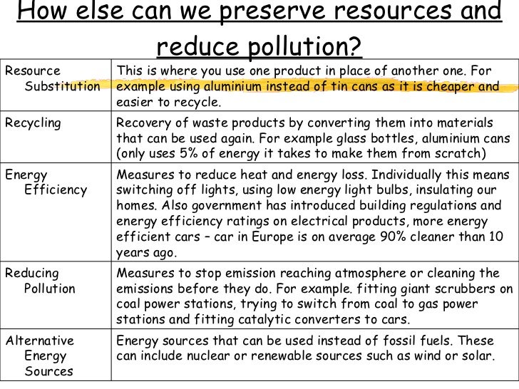 renewable energy essay example Alternate energy sources introduction: alternate energy refers to forms of energy that are constantly replenished by the earth the energies are natural occurring and are tapped for conversion into other forms of energy.