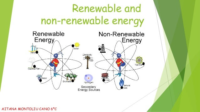 Aitana Renewable And Non Renewable Sources