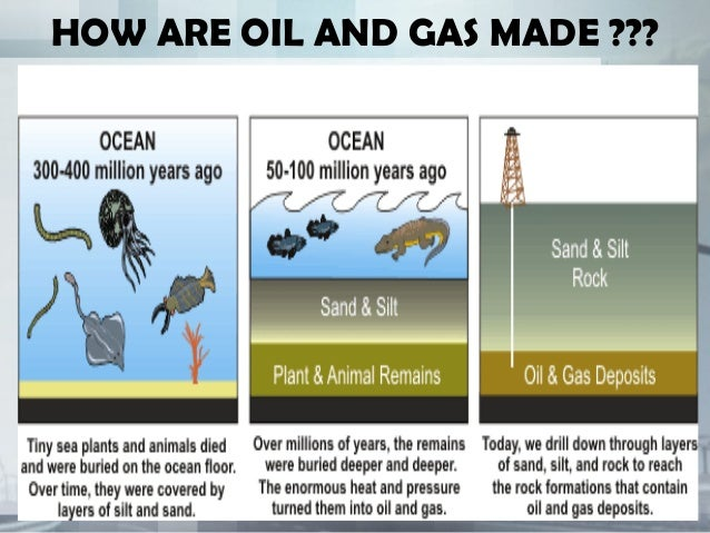 Natural Gas And Oil Difference