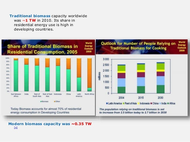Traditional biomass capacity worldwide was ~1 TW in 2010. Its share in residential energy use is high in developing countr...