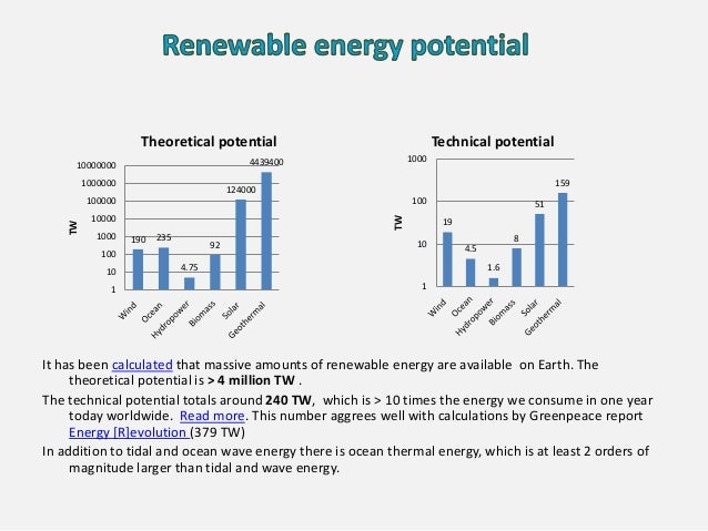 It has been calculated that massive amounts of renewable energy are available on Earth. The theoretical potential is > 4 m...