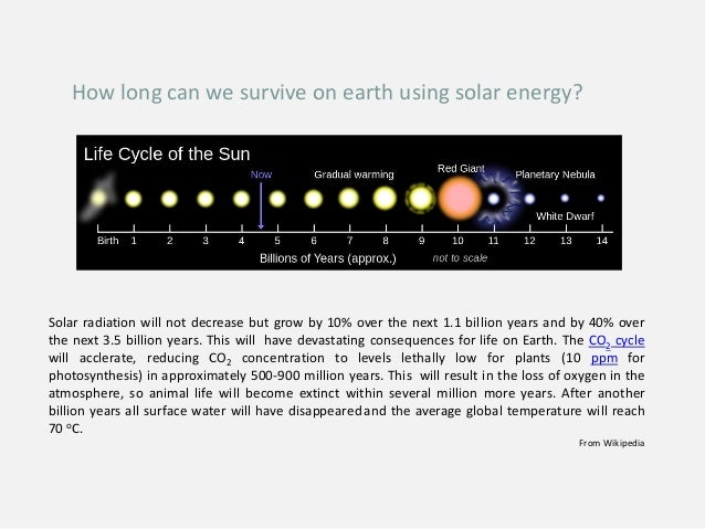How long can we survive on earth using solar energy? Solar radiation will not decrease but grow by 10% over the next 1.1 b...