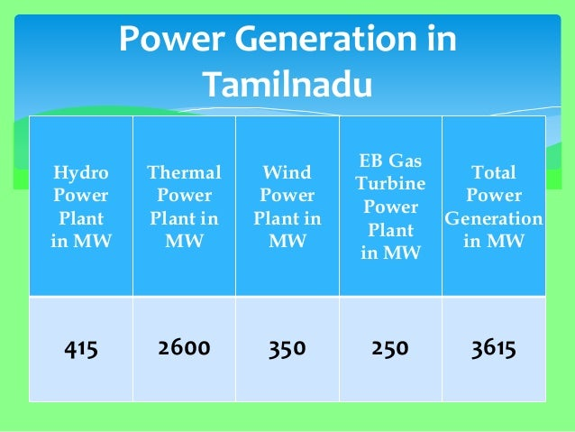 power crisis in tamilnadu and remedial Going by the promise of the tamil nadu government, the state would have been  spared severe power shortages by june but even six months.