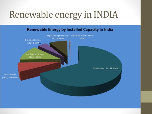 alternative sources of energy in india essay Need for alternative energy sources in india - essay energy is the currency of change in the world it makes things happen and is literally the force driving our lives.