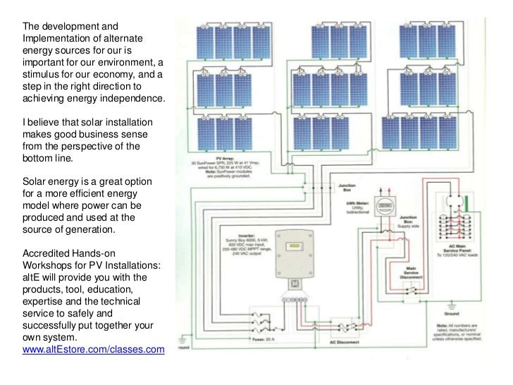 renewable energy 03 2 2011 15 728?cb=1301168712 renewable energy, 03 2 2011 Basic Electrical Wiring Diagrams at creativeand.co